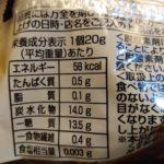 ひとくち こしあん大福 のカロリーと栄養【足立産業】