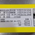 豚園 背油醤油豚ニンニク のカロリーと栄養【日清食品】